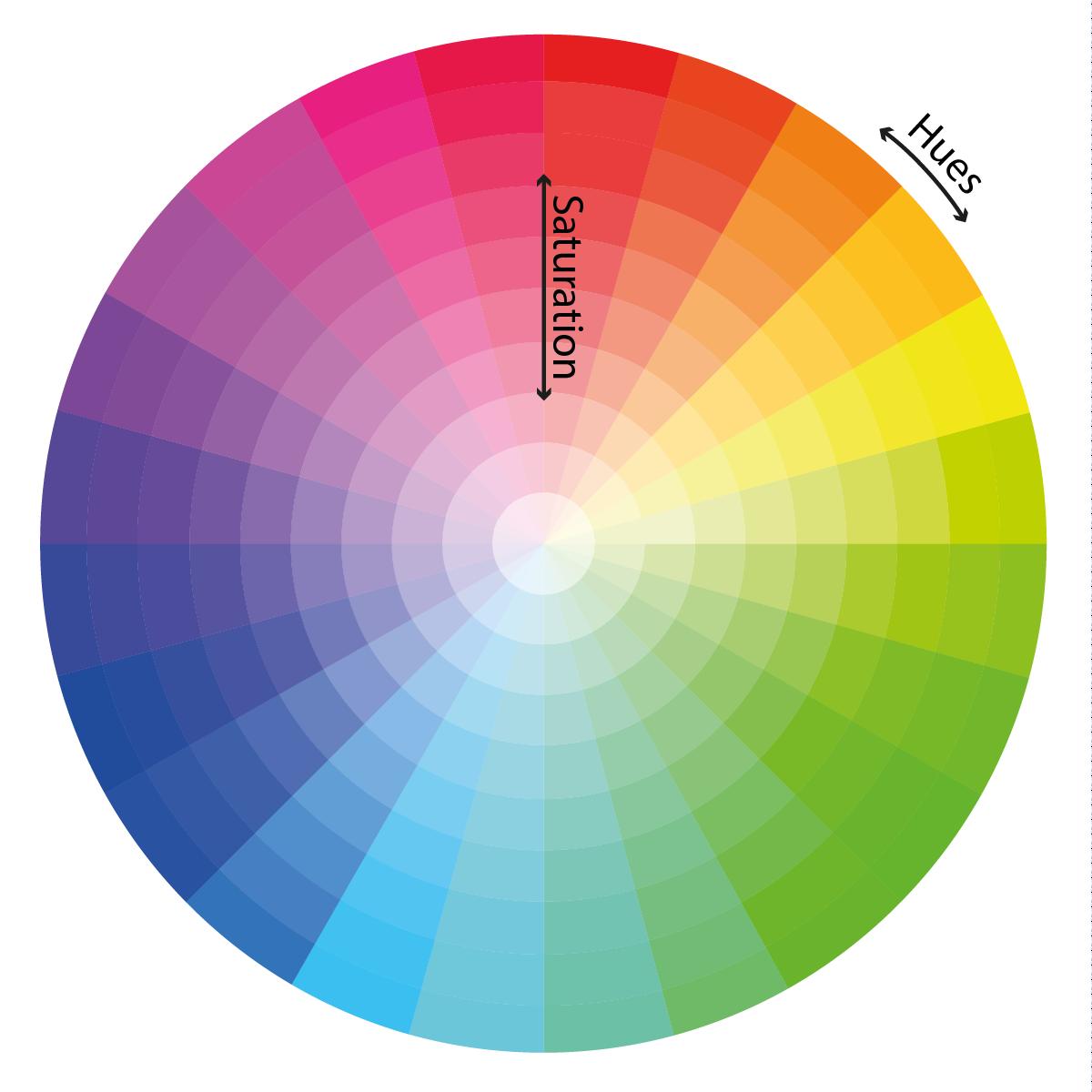 vers l u2019harmonie d u2019une palette   couleurs compl u00e9mentaires